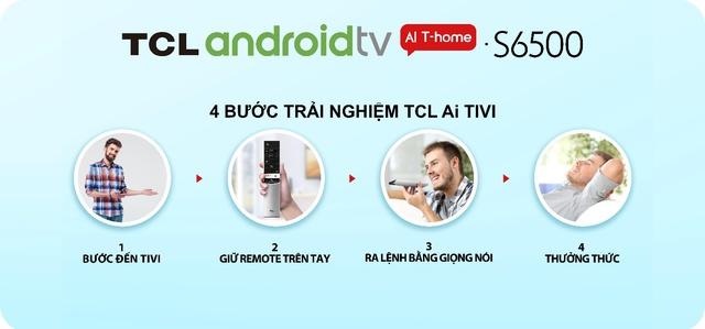 TCL S6500 - Chiếc Ai Android TV hỗ trợ hoàn toàn tiếng Việt - Ảnh 1.