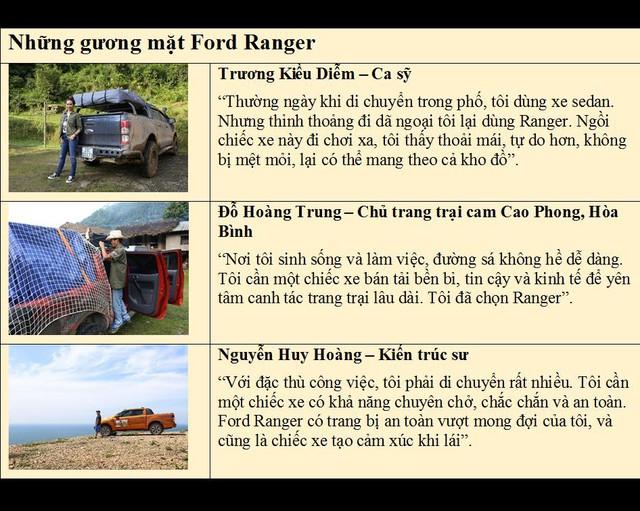 Điều gì khiến Ford Ranger thành công trên thị trường Việt Nam? - Ảnh 3.