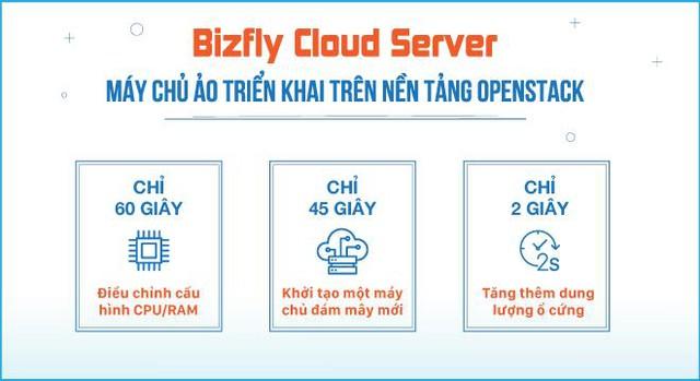 BizFly Cloud tung loạt giải pháp công nghệ hỗ trợ doanh nghiệp Việt trong giai đoạn chuyển đổi số - Ảnh 3.