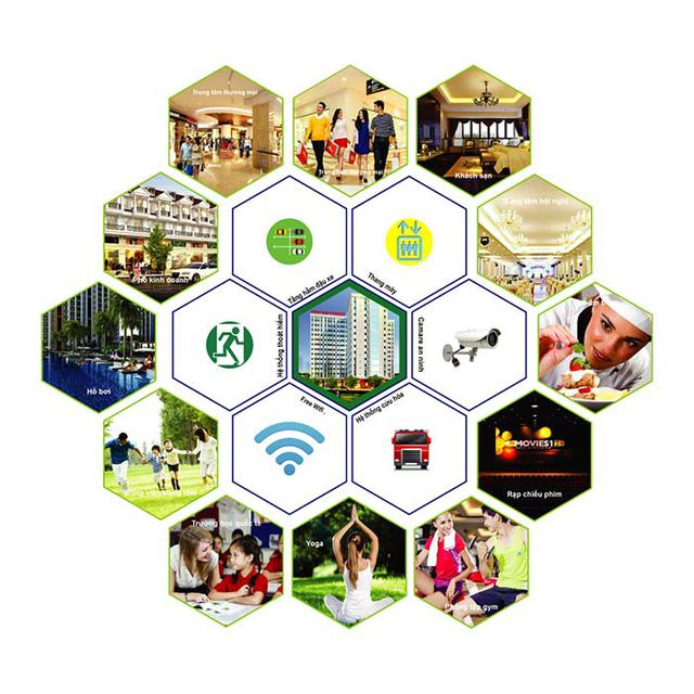 Định hướng phát triển đô thị năm 2019 của Bình Dương