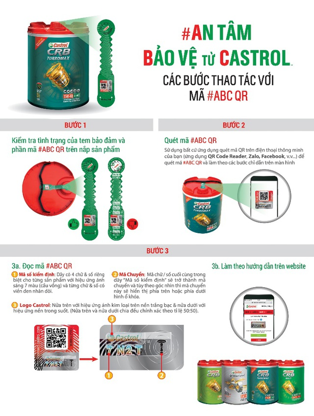 Mã #ABC QR - Giải pháp xác thực hàng hóa từ Castrol mang đến nhiều giá trị cộng thêm cho người tiêu dùng - Ảnh 2.