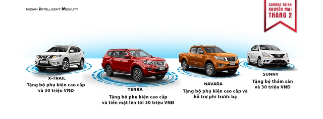 Nissan Việt Nam mạnh tay lì xì đầu năm cho khách hàng mua xe - Ảnh 1.