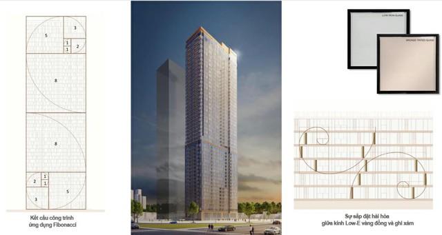 Alpha King ra mắt dự án căn hộ hạng sang Centennial tại Ba Son, TP. HCM - Ảnh 3.