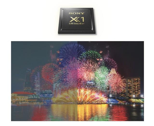 Điều gì làm bạn quyết định chọn mua Sony OLED TV? - Ảnh 1.