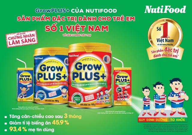 GrowPLUS+ của NutiFood trở thành sản phẩm bán chạy số 1 Việt Nam - Ảnh 1.
