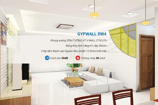 Bí quyết chọn vật liệu ngăn chia nội thất từ kiến trúc sư - Ảnh 3.
