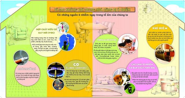 Những tips nhỏ giúp bố mẹ bảo vệ sức khỏe con nhỏ hiệu quả bất ngờ ngay trong chính căn nhà - Ảnh 1.
