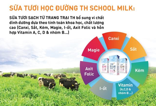 Chương trình Sữa học đường quốc gia: Quà quý cho trẻ đã trọn vẹn - Ảnh 1.