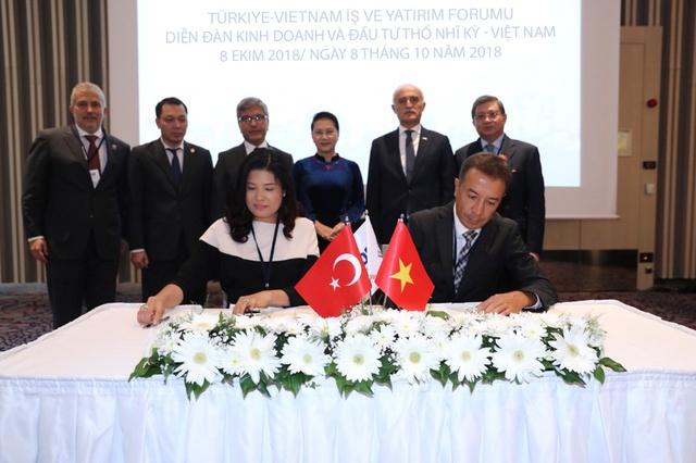 Nhiều triển vọng mở ra tại Diễn đàn Kinh doanh và Đầu tư Thổ Nhĩ Kỳ - Việt Nam - Ảnh 1.