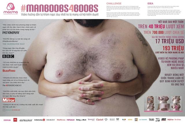 Phái đẹp và các hoạt động cộng đồng phòng chống ung thư vú nổi bật - Ảnh 1.