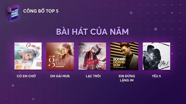 Top 5 Zing Music Awards 2017 chính thức lộ diện - Ảnh 4.