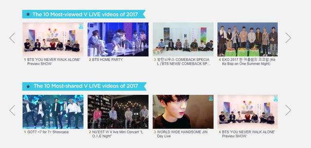 BTS, EXO, TWICE nằm trong TOP10 nhóm nhạc được yêu thích nhất toàn cầu - Ảnh 3.