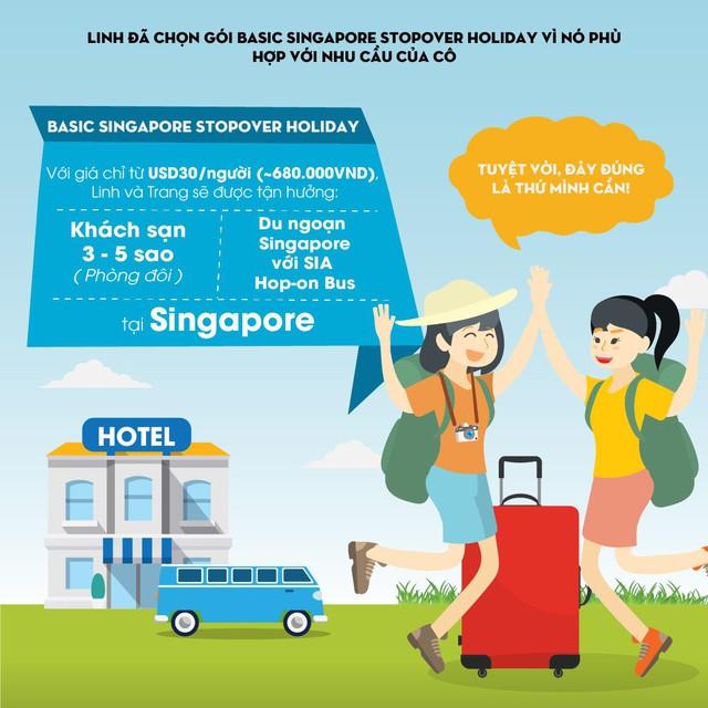 Bật mí bí kíp du lịch Singapore tự túc siêu tiết kiệm - Ảnh 3.