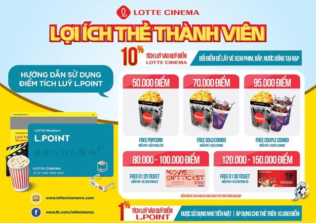 Mừng Quốc tế thiếu nhi, Lotte Cinema dành tặng 8.000 suất chiếu miễn phí cho các em học sinh trên toàn quốc - Ảnh 9.