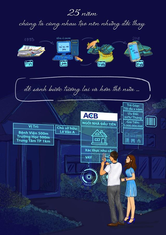 Bộ tranh vẽ độc đáo về tương lai ngành ngân hàng - Ảnh 3.