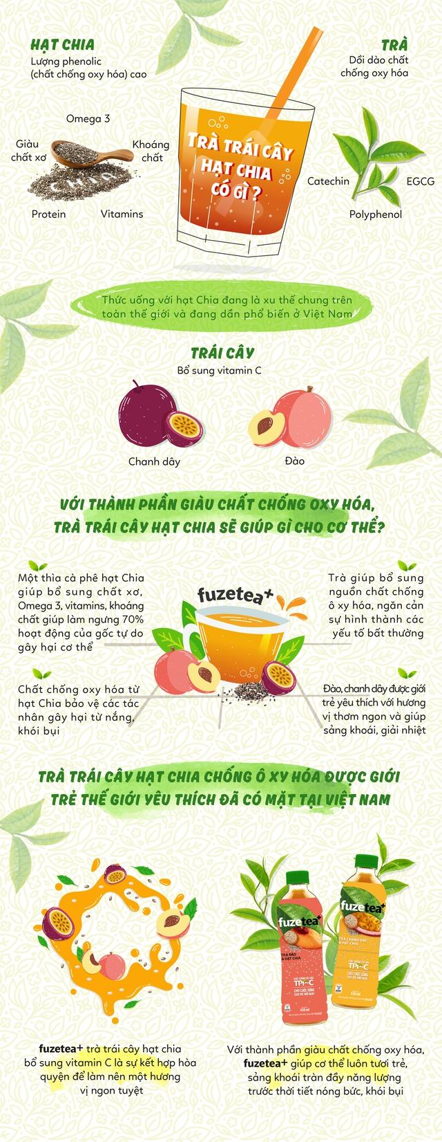Cởi mác bí mật trà trái cây hạt chia vạn người mê - Ảnh 1.