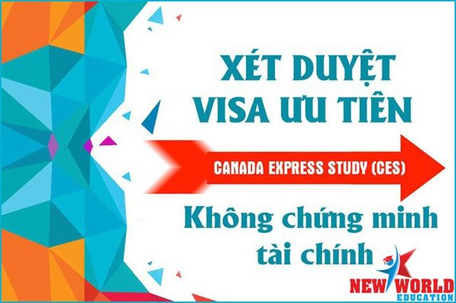 Bùng nổ du học Canada Visa CES 2016 chương trình Cao đẳng - Ảnh 1.