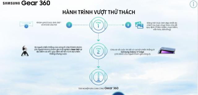 Bắt trọn cảm xúc cùng cuộc thi du lịch 360 độ độc đáo với Gear 360 - Ảnh 2.