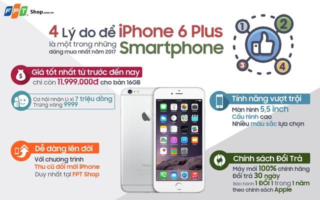 4 lý do bạn nên chọn mua iPhone 6 Plus tại FPT Shop ngay hôm nay - Ảnh 3.