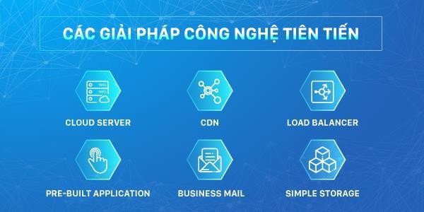 4 lợi ích BizFly Cloud giúp Doanh nghiệp tăng tốc kinh doanh với các giải pháp công nghệ đám mây tiên tiến hàng đầu Thế giới - Ảnh 2.