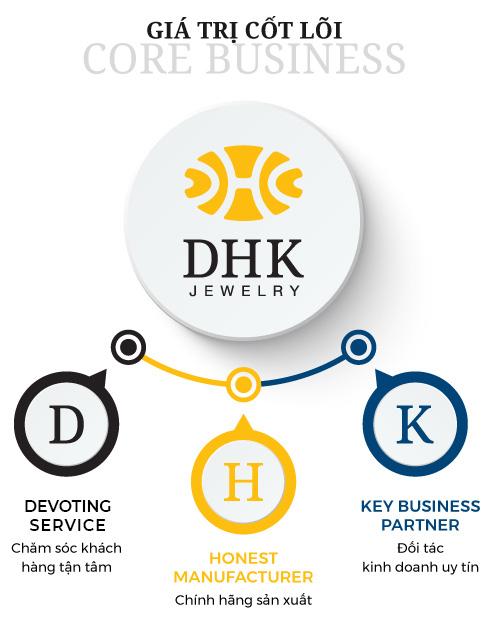 Thêm một thương hiệu trang sức ghi tên mình vào cuộc chơi Bespoke Jewelry đầy chất nghệ - Ảnh 1.