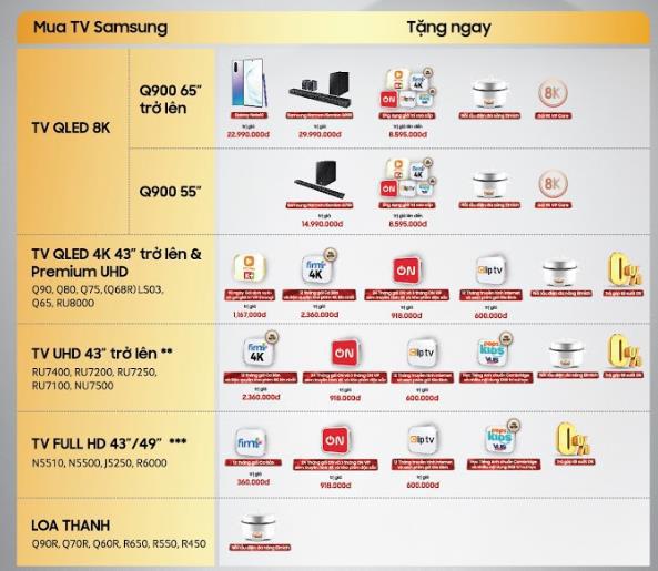 SmartTV lên ngôi, đến thời soi xem TV nào nhiều ứng dụng nhất - Ảnh 2.