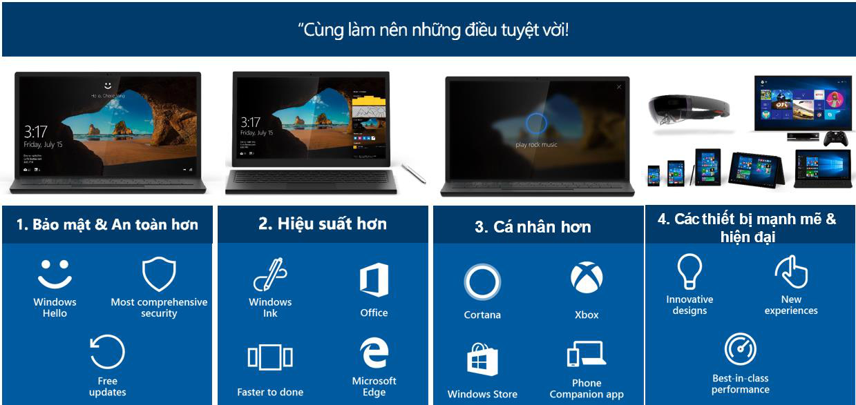 Giúp bảo đảm an toàn và tính cập nhật cho thiết bị của bạn với phần mềm Microsoft bản quyền - Ảnh 3.