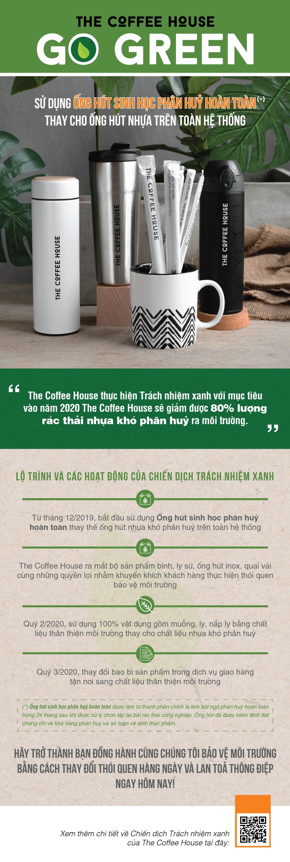 The Coffee House quyết tâm theo đuổi xu thế Go Green - Ảnh 2.