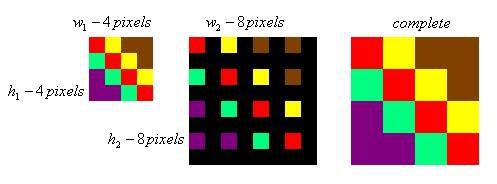 Những điều bạn cần biết về upscale – tính năng thần kỳ giúp TV biến hình ảnh thường thành sắc nét như 8K - Ảnh 1.