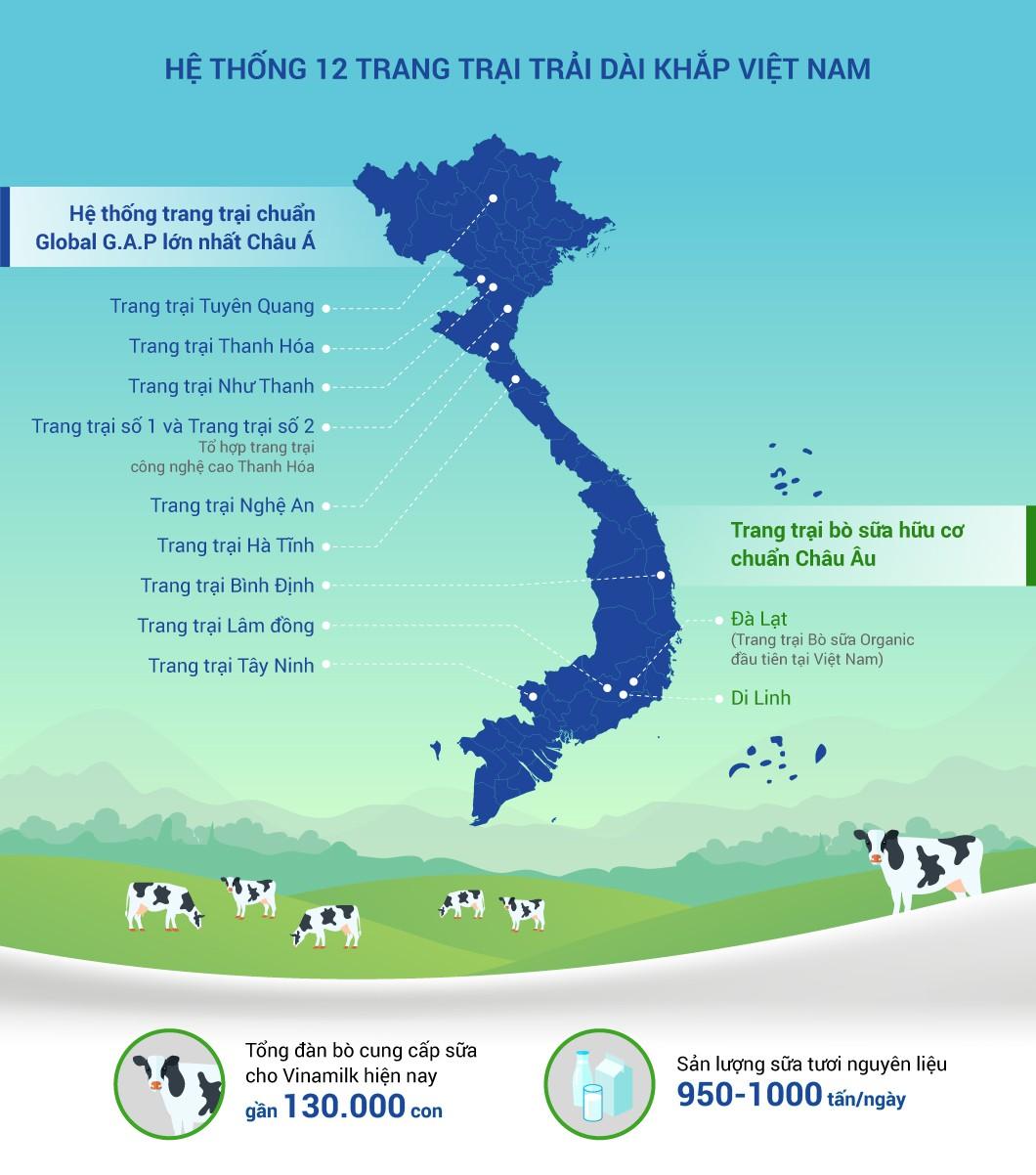 vinamilk - photo 1 15572167255751987124561 - Vinamilk – Doanh nghiệp tiên phong trong ngành công nghiệp sữa
