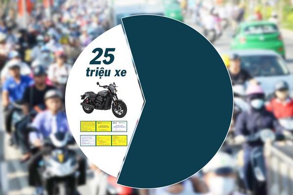 Ứng dụng bảo hiểm công nghệLIANra mắt sản phẩm bảo hiểm toàn bộ mô tô xe máy - Ảnh 1.