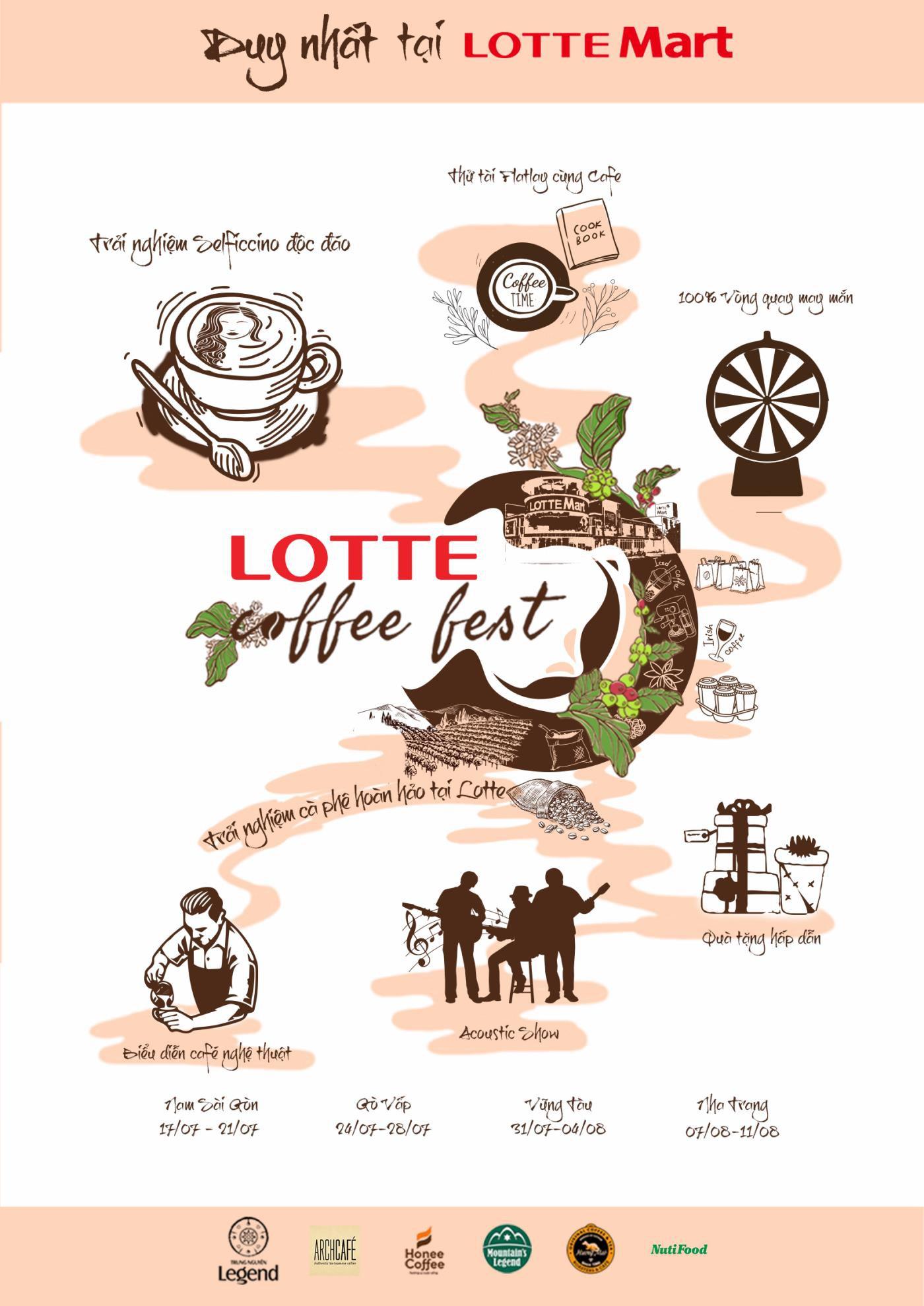 Lotte Coffee Fest 2019 – Nơi dừng chân lý tưởng của các coffeeholic - Ảnh 1.