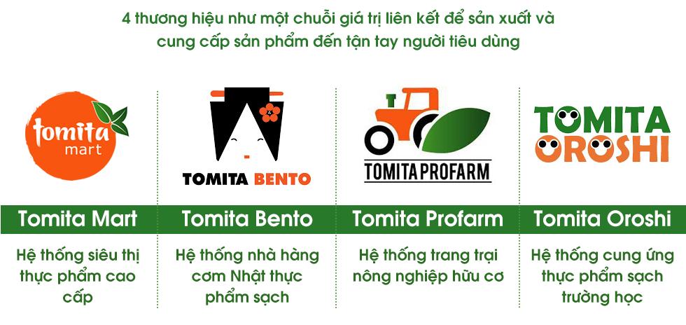 """CEO Tomita Farm: """"Thực hiện ước mơ cải thiện chất lượng cuộc sống của trẻ em Việt Nam bằng những bữa ăn học đường an toàn, đầy đủ dinh dưỡng"""" - Ảnh 7."""