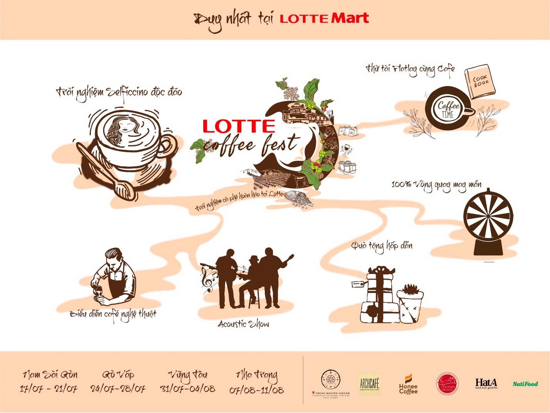 LOTTE Coffee Fest 2019: Theo hạt cà phê từ bàn tay thô ráp người nông dân đến đôi tay điêu luyện của barista - Ảnh 1.