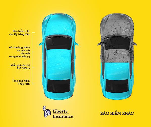 Lần đầu tậu ô tô nên mua bảo hiểm sao cho không bị hố - Ảnh 2.