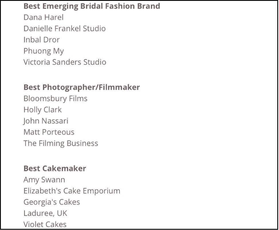 PHUONG MY Bridal được đề cử giải thưởng Thương hiệu mới xuất sắc nhất năm tại Anh - Ảnh 1.