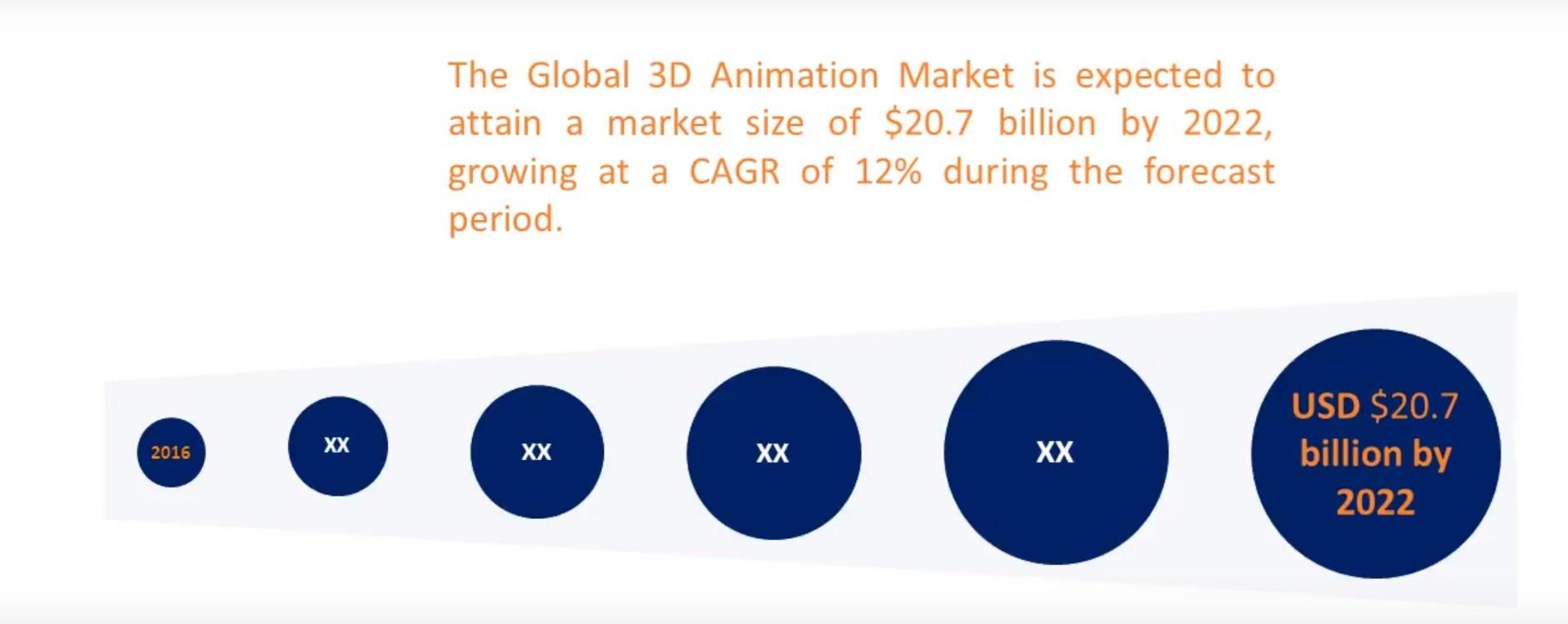 Arena multimedia – tấm vé thông hành bước vào ngành công nghiệp tỷ đô - Ảnh 1.