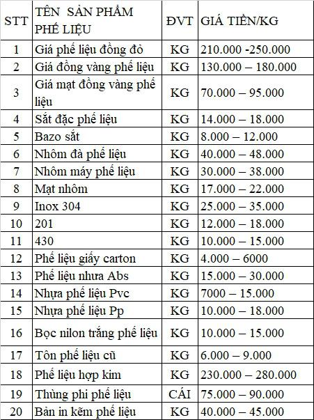 Công ty phế liệu Phát Đạt - Địa chỉ thu mua phế liệu inox giá cao - Ảnh 3.