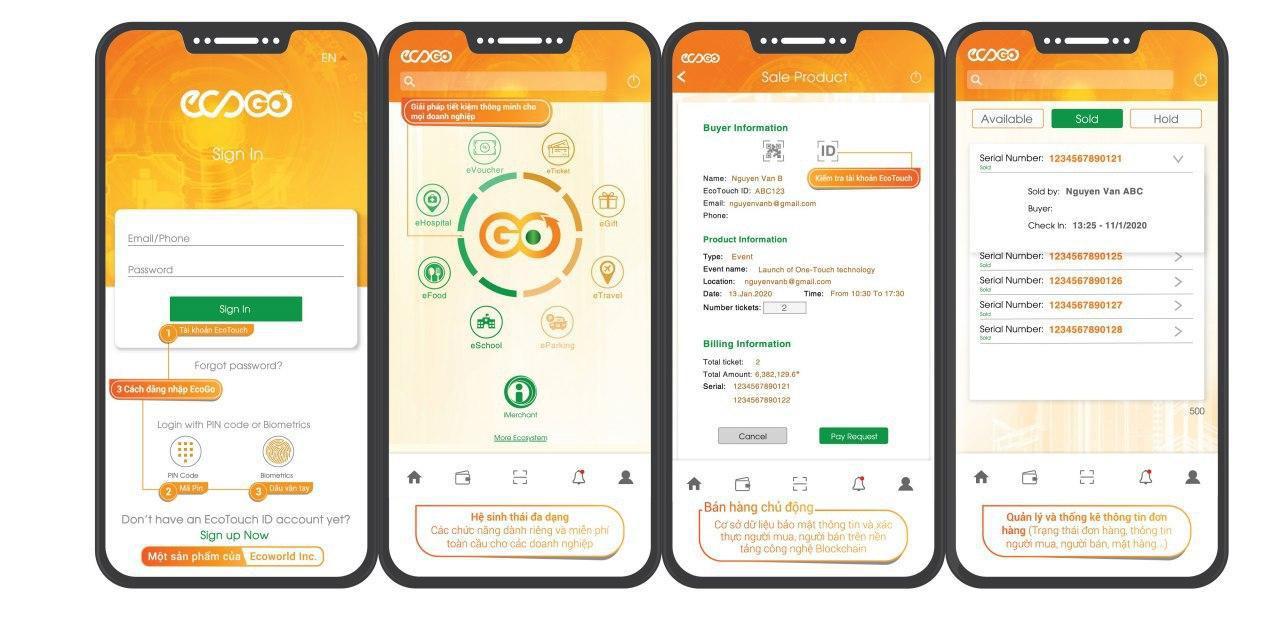 Tập đoàn Ecoworld giới thiệu ứng dụng hệ sinh thái Blockchain Ecogo tại Singapore - Ảnh 3.