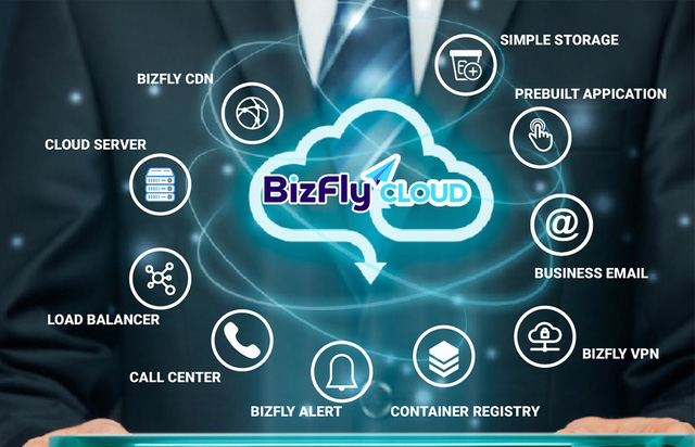 Trọn bộ giải pháp điện toán đám mây chi phí rẻ hàng đầu thị trường cho doanh nghiệp vừa và nhỏ - Ảnh 3.