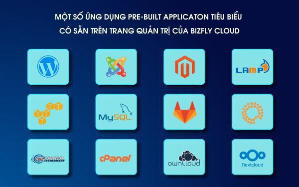 Chỉ với 1 click - Cài đặt web application cho doanh nghiệp chưa bao giờ dễ dàng đến thế - Ảnh 2.