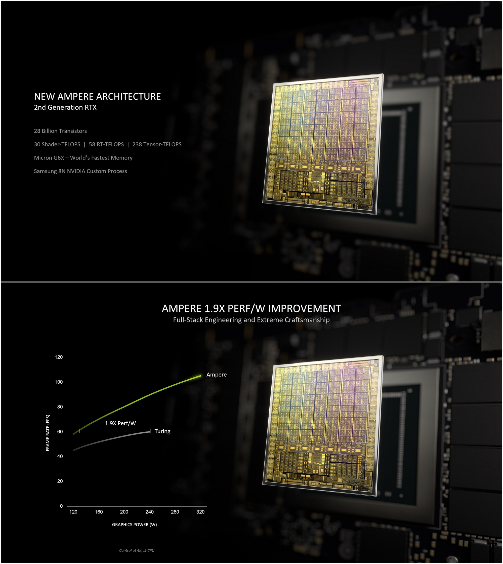 Những tính năng tuyệt đỉnh đã biến NVIDIA RTX 30 trở thành vũ khí hoàn hảo cho các game thủ - Ảnh 1.
