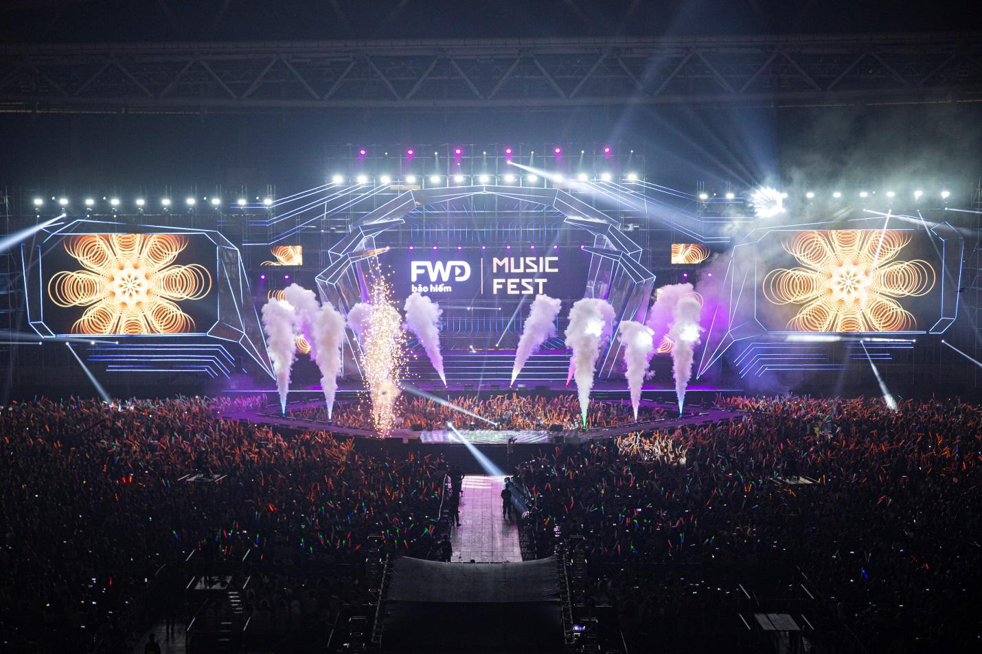 Sẵn sàng bùng nổ với Hành trình âm nhạc FWD Music Tour 2020 - Ảnh 1.