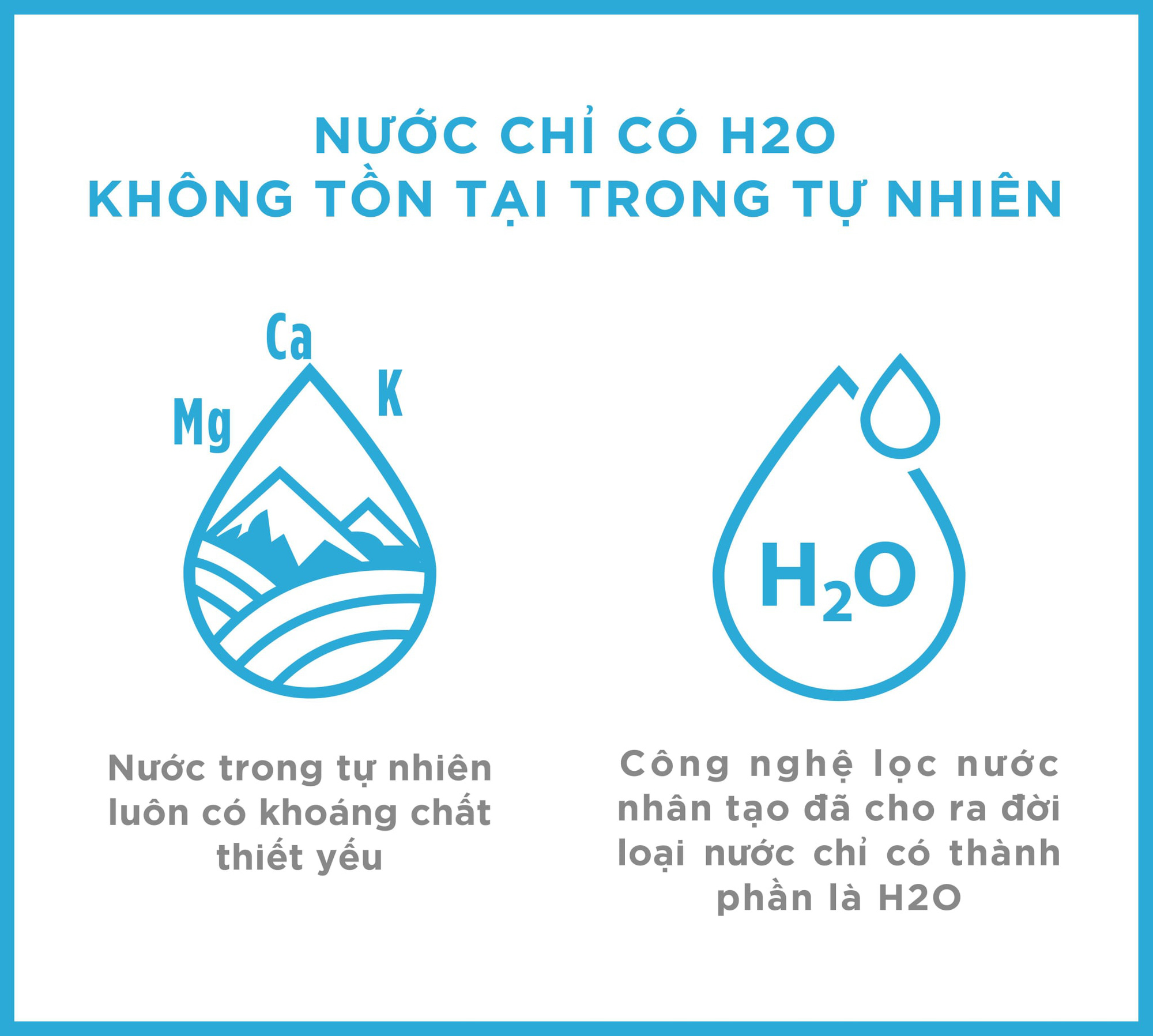 Bất ngờ với những khác biệt giữa nước khoáng thiên nhiên và nước tinh khiết - Ảnh 1.