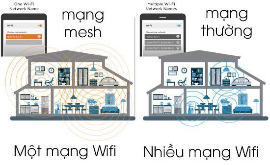 Home Wifi Viettel – Điểm 10 chất lượng thời công nghệ 4.0 - Ảnh 4.