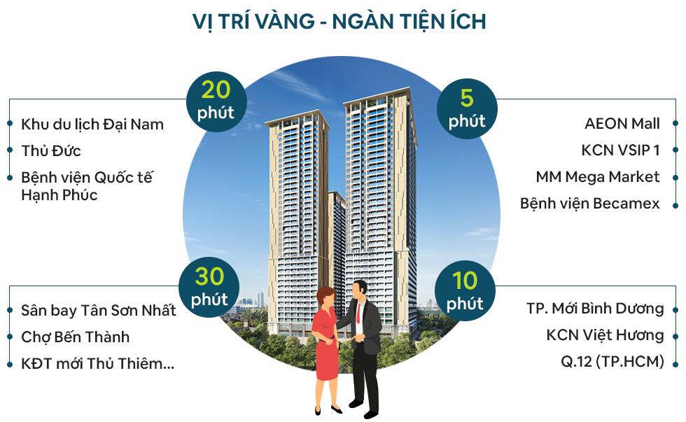 """ANDERSON PARK - Không gian sống """"ngàn tiện ích trong một"""" tại thành phố trẻ Thuận An có gì hấp dẫn? - Ảnh 6."""