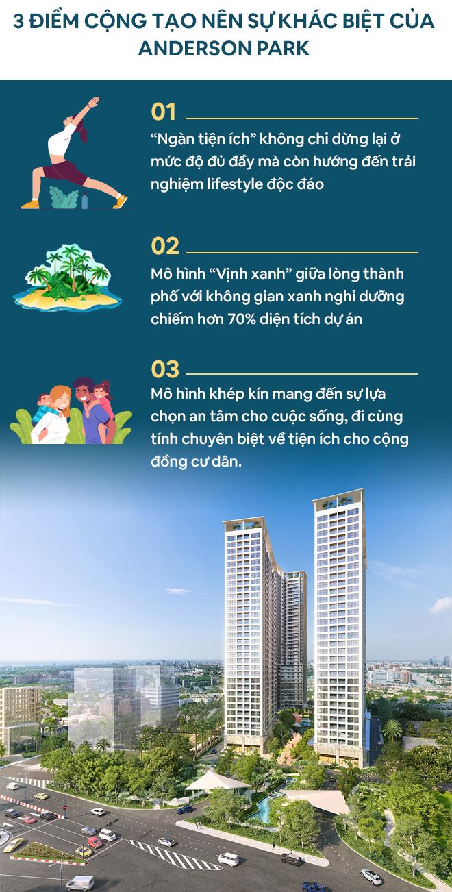 """ANDERSON PARK - Không gian sống """"ngàn tiện ích trong một"""" tại thành phố trẻ Thuận An có gì hấp dẫn? - Ảnh 11."""