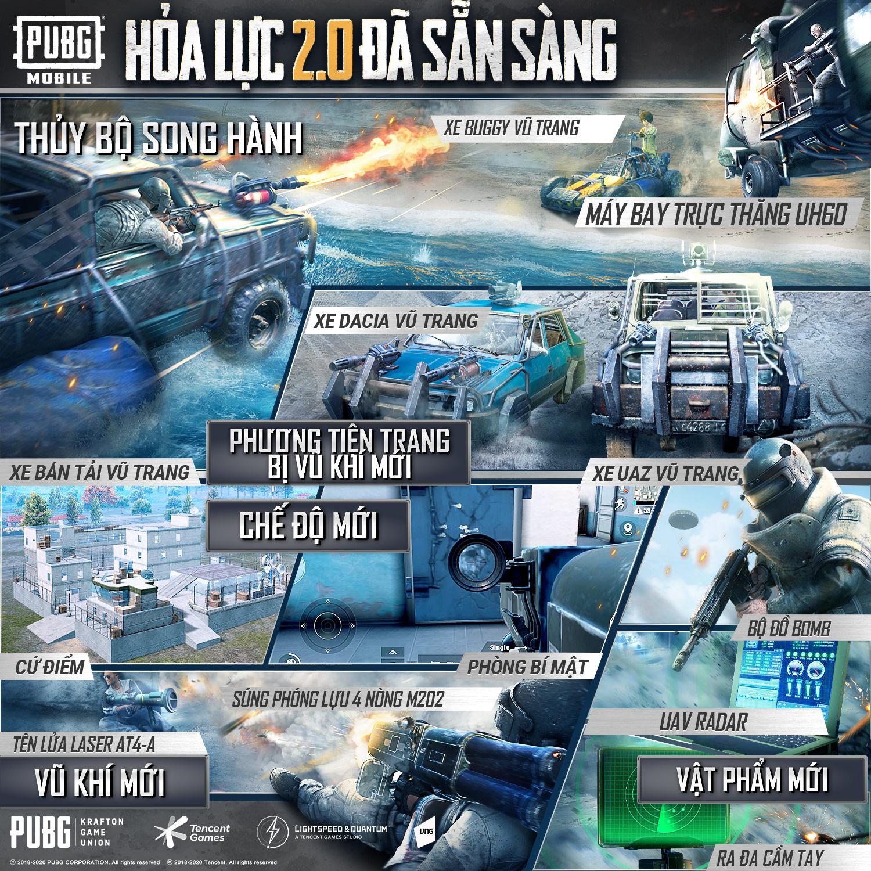 PUBG Mobile: Chế độ Hỏa lực 2.0 chính thức ra mắt hứa hẹn một chiến trường đầy khói lửa sắp diễn ra - Ảnh 3.