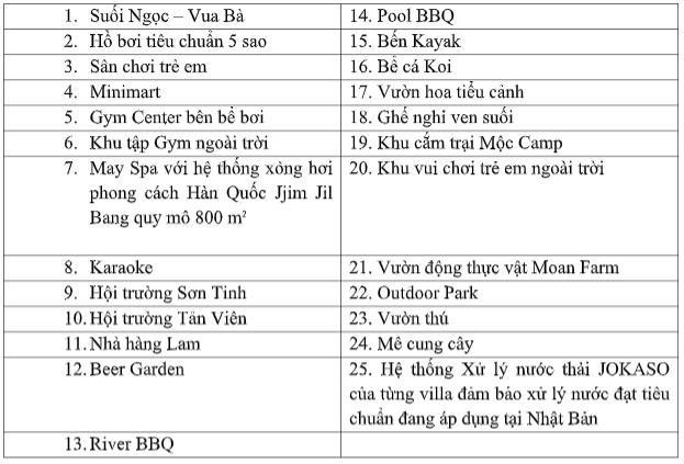 Trải nghiệm hệ thống tiện ích resort cao cấp tại Xanh Villas - Ảnh 5.