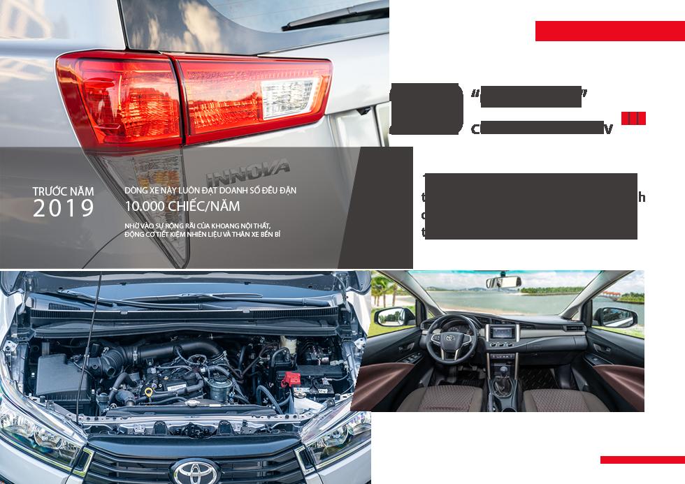 Tăng cường công nghệ cho thế hệ Innova 2020, Toyota khẳng định vị thế ông lớn tại thị trường Việt Nam - Ảnh 8.